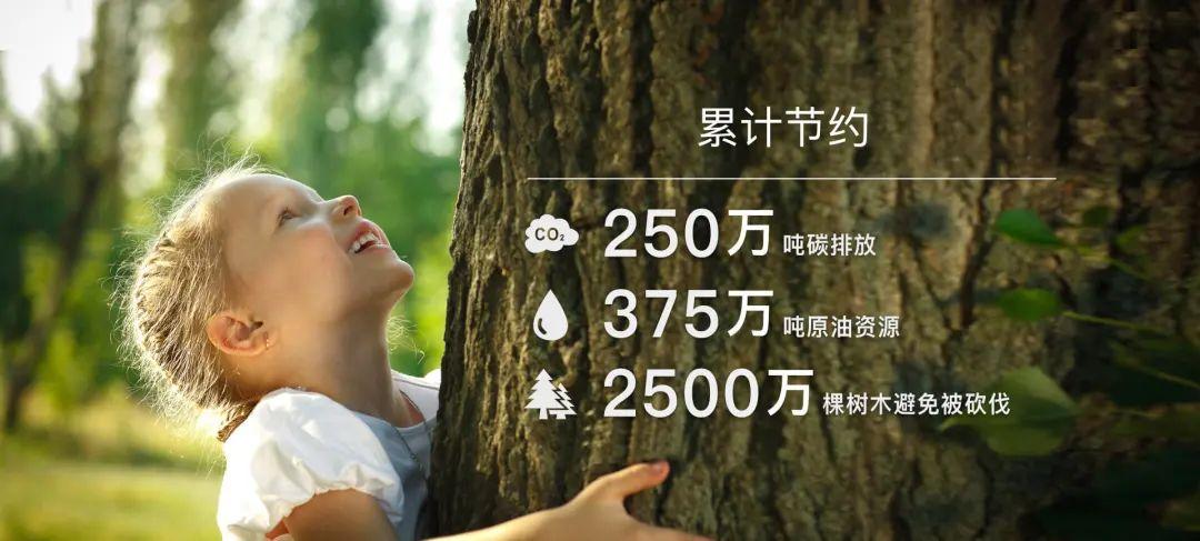 為塑料碳循環經濟和地球可持續發展貢獻力量