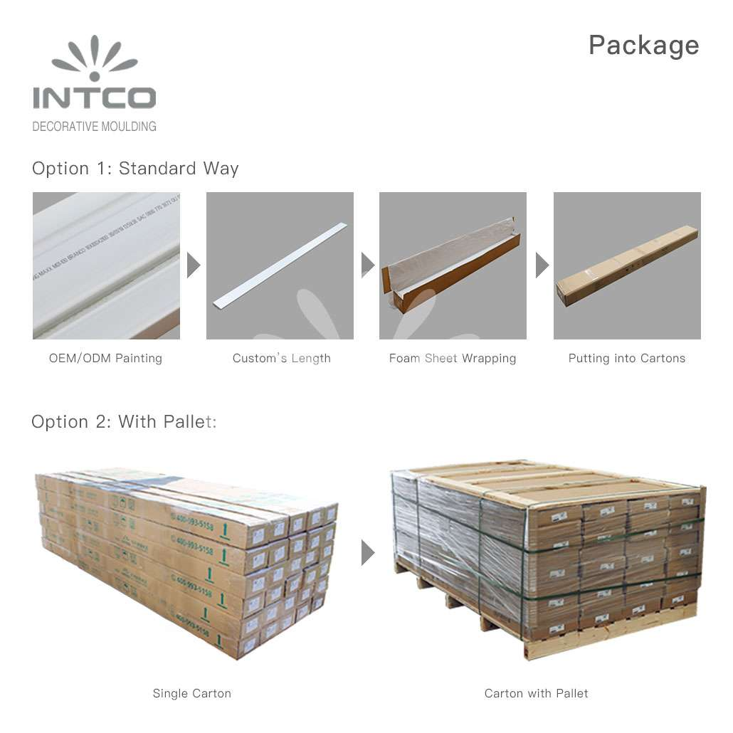 baseboard moulding package solution